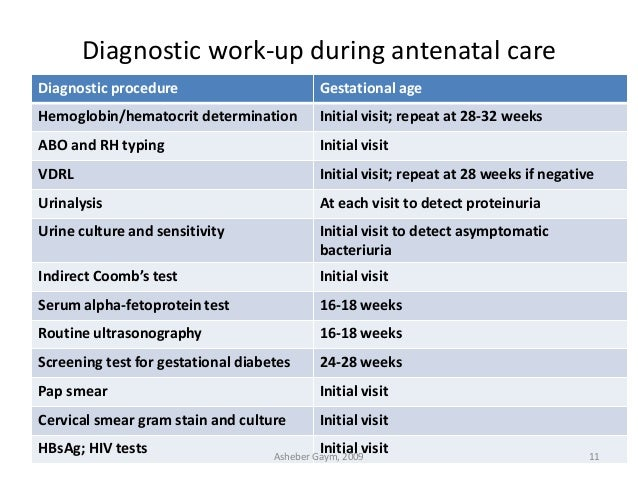 antenatal care A systematic review of antenatal care programmes to reduce infant mortality and its major causes in socially disadvantaged and vulnerable women.