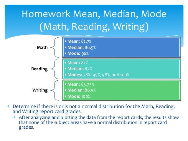 Math •Mean: 82.7% •Median: 86.5% •Mode: 96% Reading •Mean: 82% •Median: 87% •Modes: 78%, 95%, 98%, and 100% Writing •Mean:...