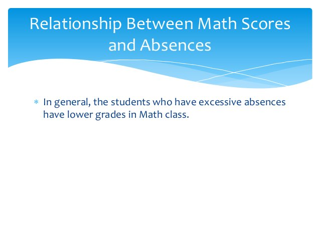  In general, the students who have excessive absences have lower grades in Math class. Relationship Between Math Scores a...