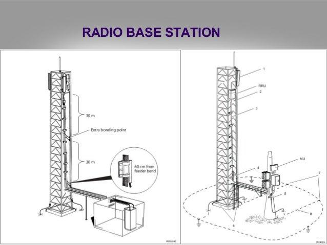 Ericsson rbs 6101 installation Manual