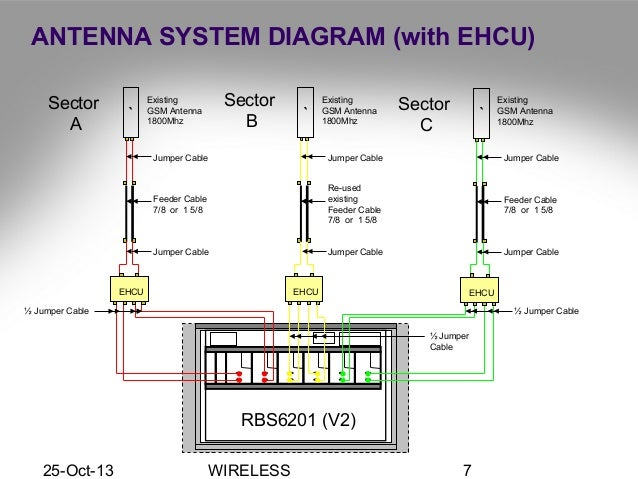 Home Antenna Wiring Diagram : Wiring diagram for tv antennas outdoor antenna