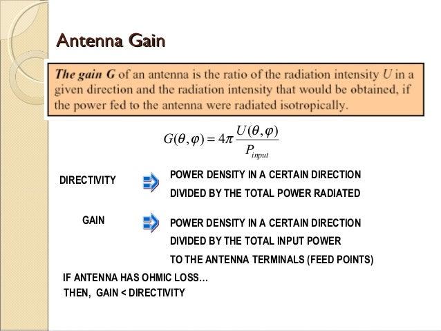 Antenna parameters Homework Sample - August 2019
