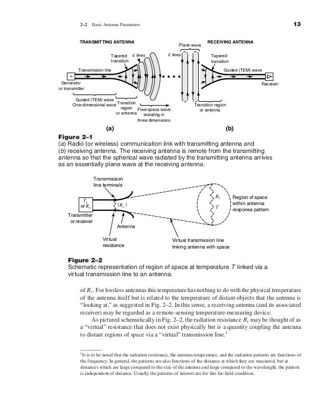 Kraus Antenna Book