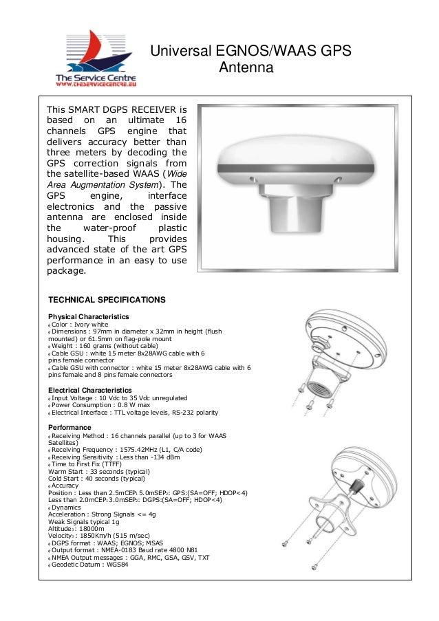 antenna cetrek gps data rh slideshare net