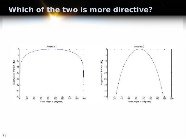 Which of the two is more directive? 23