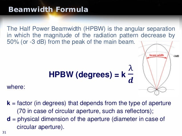 Beamwidth Formula The Half Power Beamwidth (HPBW) is the angular separation in which the magnitude of the radiation patter...