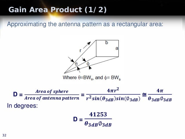 Gain Area Product (1/2) Approximating the antenna pattern as a rectangular area: D = 𝑨𝑨𝑨𝑨𝑨𝑨𝑨𝑨 𝒐𝒐𝒐𝒐 𝒔𝒔𝒔𝒔𝒔𝒔𝒔𝒔𝒔𝒔𝒔𝒔 𝑨𝑨𝑨𝑨𝑨𝑨𝑨𝑨 𝒐...