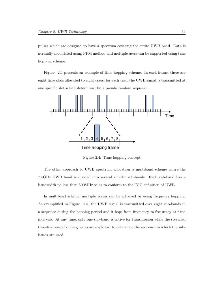 Antenna study and design for ultra wideband communications apps