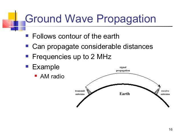 download laser spectroscopy: vol.