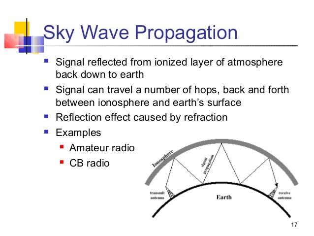 By wave kd antenna prasad propagation pdf and