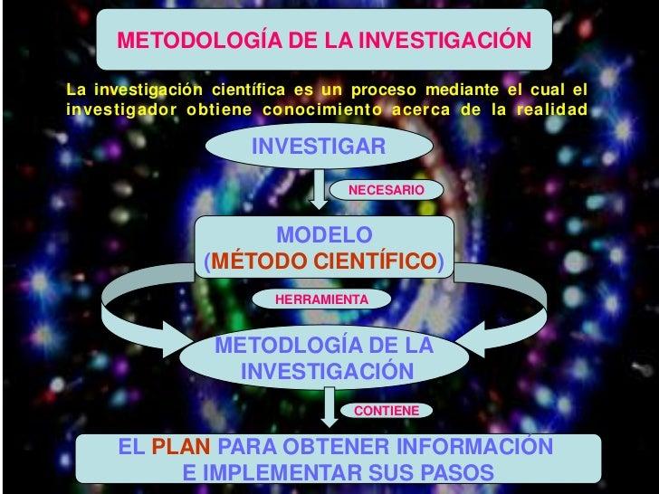 METODOLOGÍA DE LA INVESTIGACIÓN<br />La investigación científica es un proceso mediante el cual el investigador obtiene co...