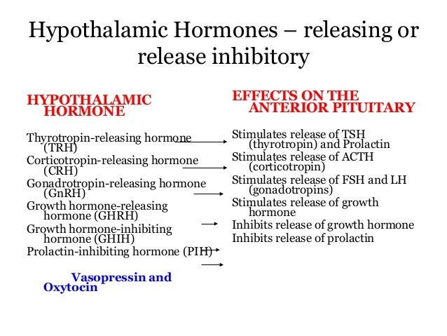 anterior pituitary hormones - drdhriti, Cephalic Vein