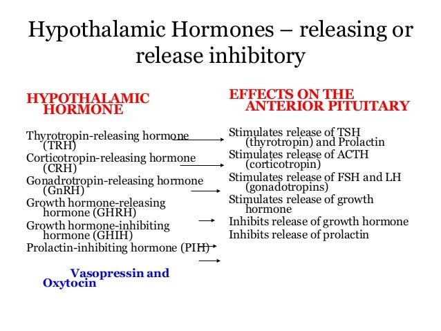 anterior pituitary hormones - drdhriti, Human body