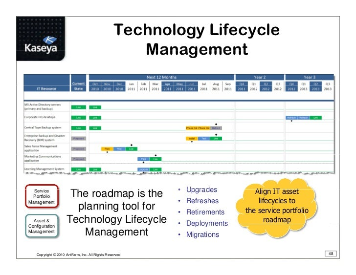 How to Create a Technology Plan for Your Small Business