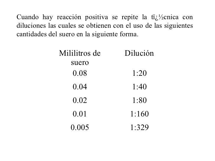 Cuando hay reacción positiva se repite la t�cnica condiluciones las cuales se obtienen con el uso de las siguientescanti...