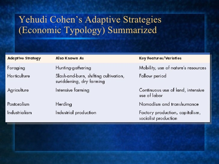 cohen typology Cohen developed a typology of societies based on correlations between their economies and their social features his typology includes these five adaptive strategies.