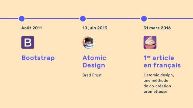 La quête du Design System !