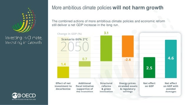 CCXG Global Forum March 2018, Climate, Growth and Infrastructure: Where to from here? by Anthony Cox Slide 3