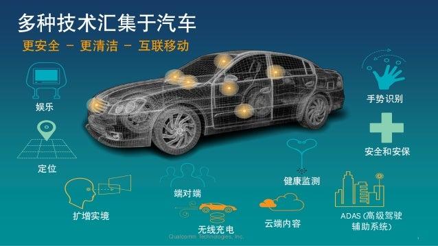 3Qualcomm Technologies, Inc. 多种技术汇集于汽车 手势识别 娱乐 定位 扩增实境 安全和安保 ADAS (高级驾驶 辅助系统)云端内容 健康监测 无线充电 端对端 更安全 – 更清洁 – 互联移动