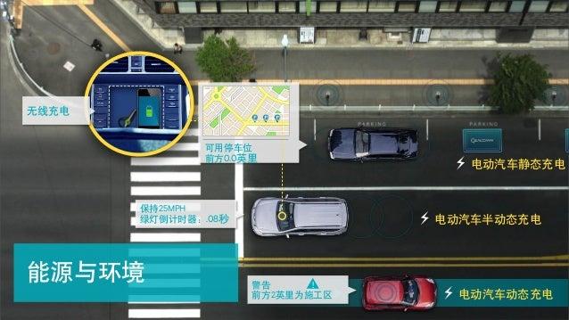 9Qualcomm Technologies, Inc. 保持25MPH 绿灯倒计时器:.08秒 电动汽车动态充电 能源与环境 电动汽车半动态充电 电动汽车静态充电 可用停车位 前方0.0英里 警告 前方2英里为施工区 ! 无线充电