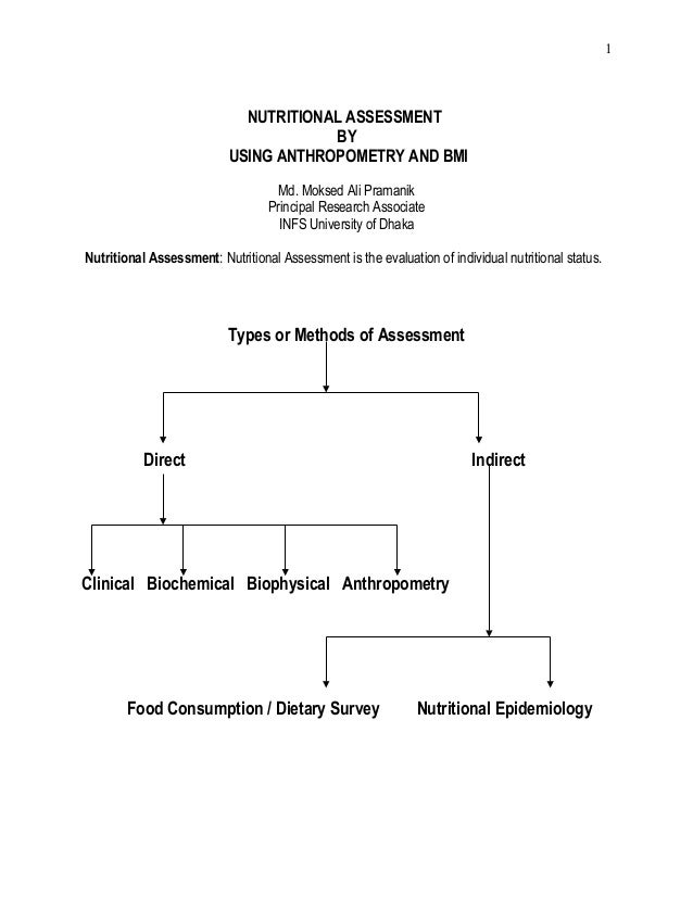 NUTRITIONAL ASSESSMENT BY USING ANTHROPOMETRY AND BMI Md. Moksed Ali Pramanik Principal Research Associate INFS University...