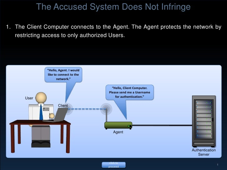 1.The Client Computer connects to the Agent. The Agent protects the network by restricting access to only authorized User...