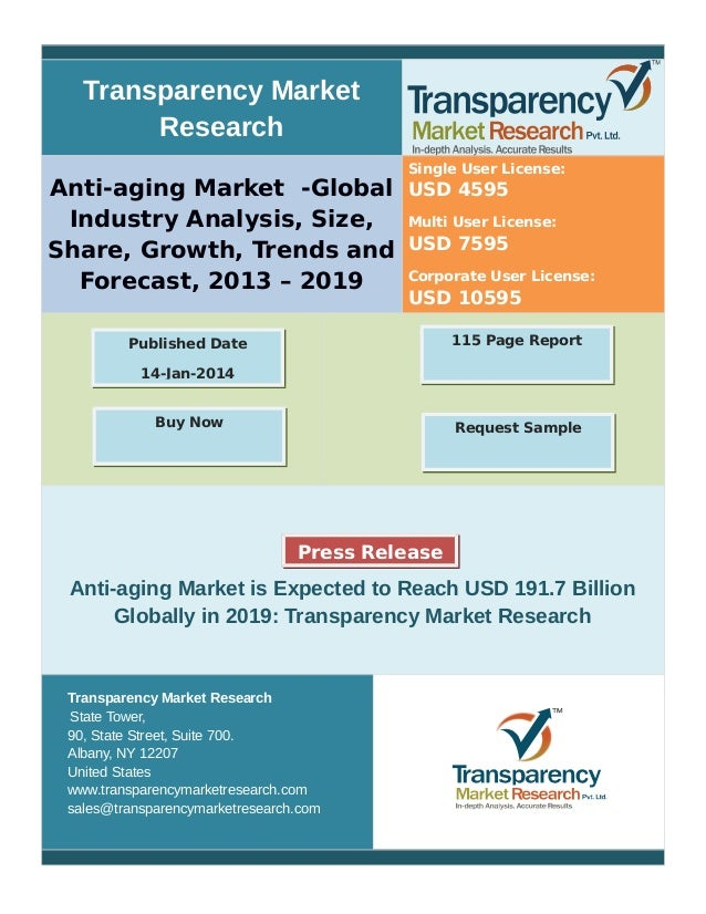 Anti aging market -global industry analysis, size, share