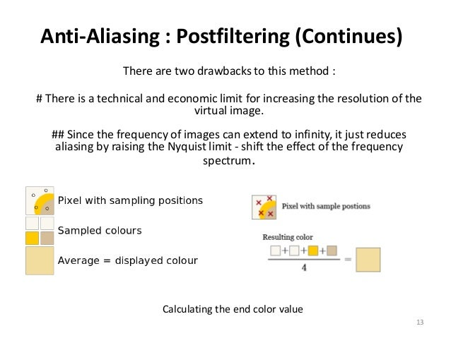 Line Drawing Algorithm Antialiasing : Anti aliasing computer graphics