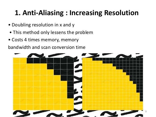 Bresenham Line Drawing Algorithm With Anti Aliasing : Anti aliasing computer graphics