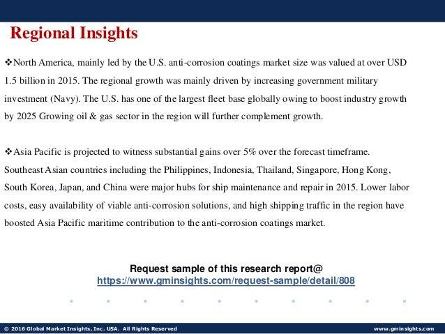 labour market analysis report sample