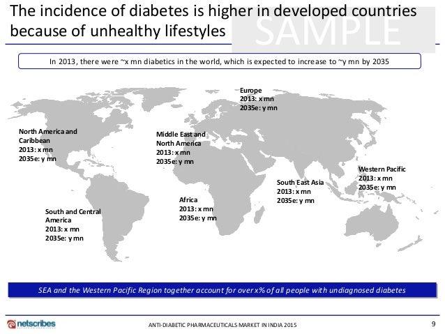 M V Hospital  Diabetes treatment in India   Hospital for Diabetes      India     s diabetes