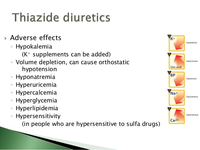 Anti Hypertensives And Diuretics Drugs Pharmacology