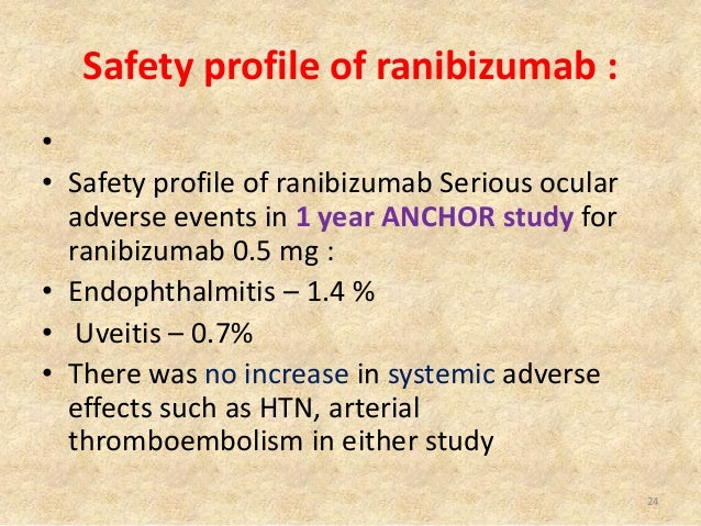 Ranibizumab for the treatment of wet AMD: a summary of ...