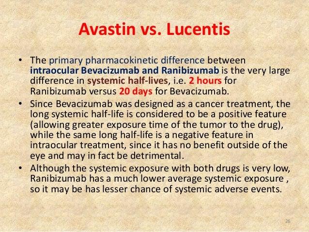Avastin vs lucentis study