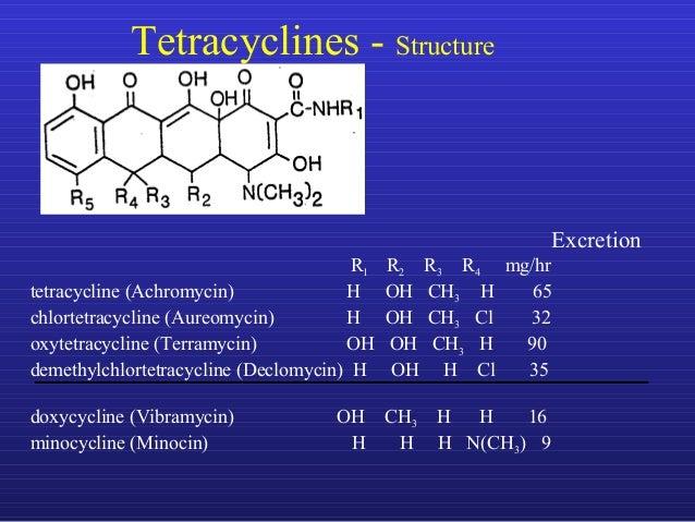 Antibacterial 3