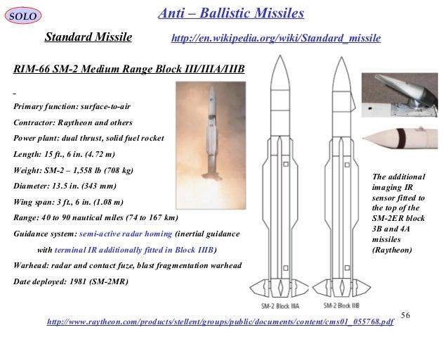 anti ballistic missile treaty pdf