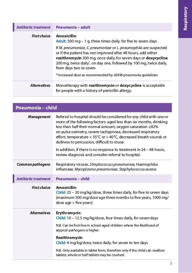 ciprofloxacin eye drops ip use