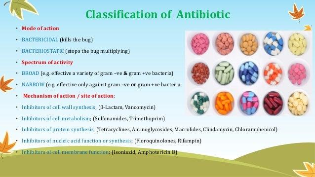 Antibiotic (asif) nsupharmacy Slide 3
