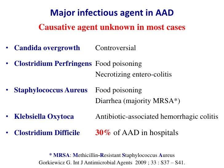 antibiotics associated diarrhea Antibiotic associated diarrhea