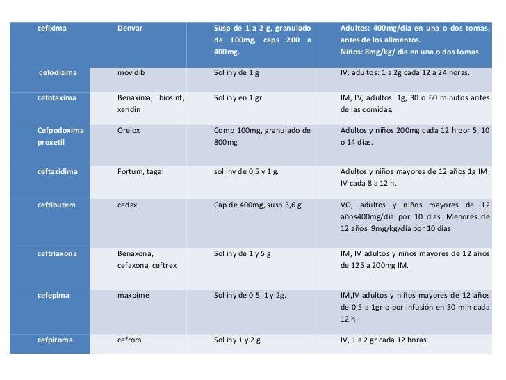 clasificacion analgesicos antipireticos antiinflamatorios no esteroideos