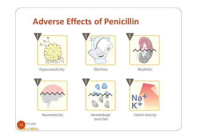 Amoxillian Side Effects