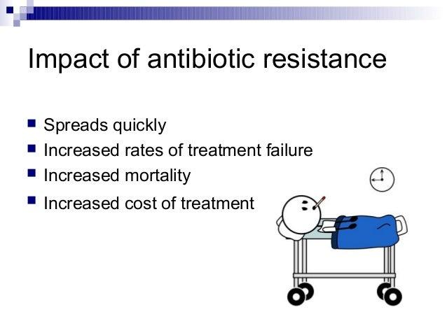 Antibiotic resistance ppt download.