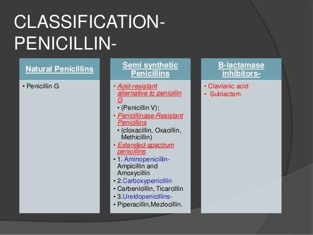 CLASSIFICATION  NARROW SPECTRUM PENICILLINS β-lactamase sensitive Acid resistant -Penicillin V (oral) Acid labile - Penic...