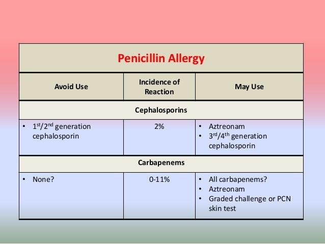 Sildenafil & dapoxetine tablet