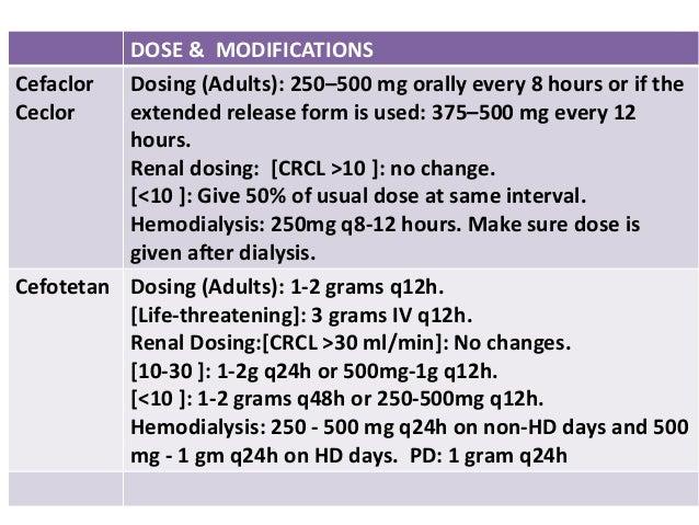 Vantin Dosage Adults