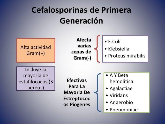 Antibióticos betalactamicos cefalosporinas