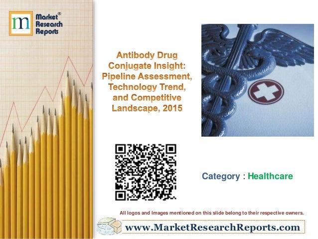 Antibody Drug Conjugate Insight: Pipeline Assessment
