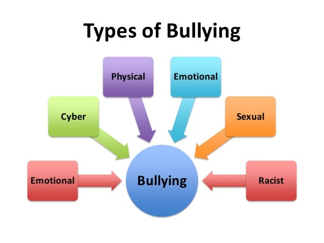 workplace bullying research paper