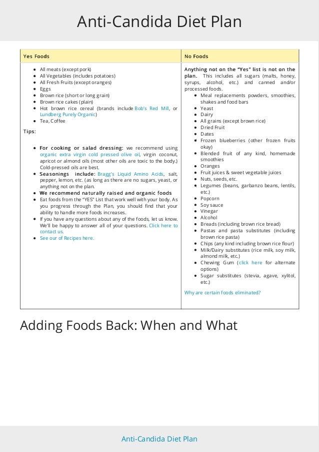 Anti candida diet plan