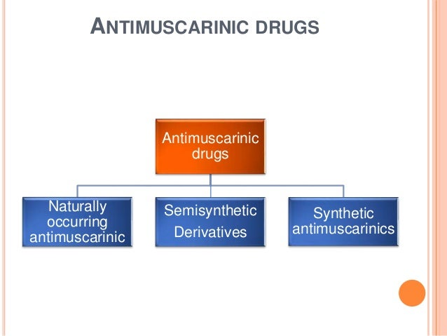 ANTIMUSCARINIC DRUGS Antimuscarinic drugs Naturally occurring antimuscarinic Semisynthetic Derivatives Synthetic antimusca...